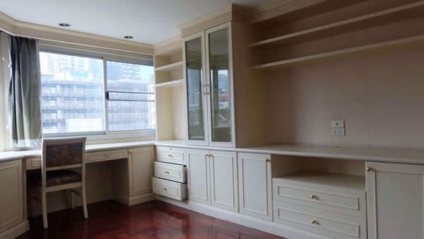 Picture of 2 bed Condo in 33 Residence Khlong Tan Nuea Sub District C09318