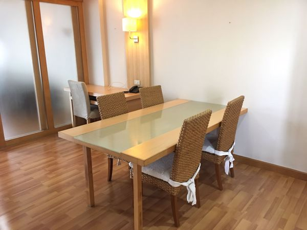 Picture of 2 bed Condo in AS Place Khlongtoeinuea Sub District C11915