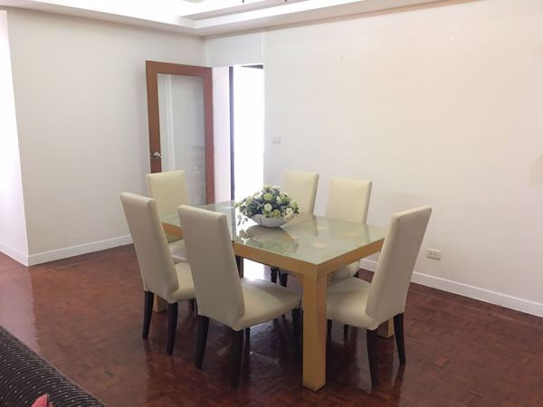Picture of 3 bed Condo in Neo Aree Apartment Khlongtan Sub District C11920