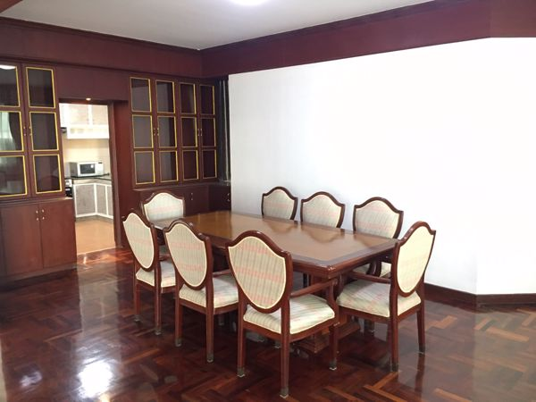 Picture of 3 bed Condo in Tongtip Mansion Khlong Tan Nuea Sub District C012192