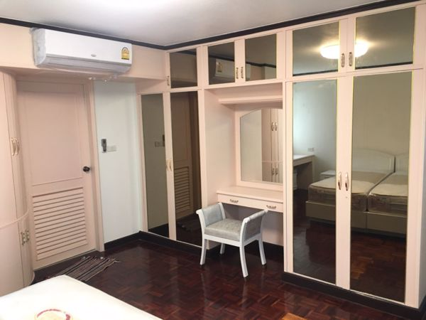 Picture of 3 bed Condo in Tongtip Mansion Khlong Tan Nuea Sub District C012195