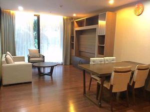 Picture of 2 bed Condo in The Hudson Sathorn 7 Thungmahamek Sub District C012834