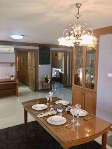 รูปภาพ 2 ห้องนอน Condo ในโครงการ Ratchada City Condo Huai Khwang Sub District C015954